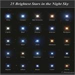 25 Brightest Stars in the Night Sky